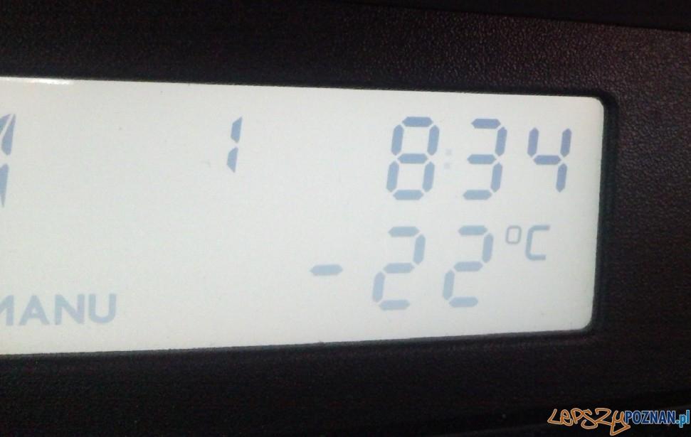 termometr zimno  Foto: lepszyPOZNAN.pl