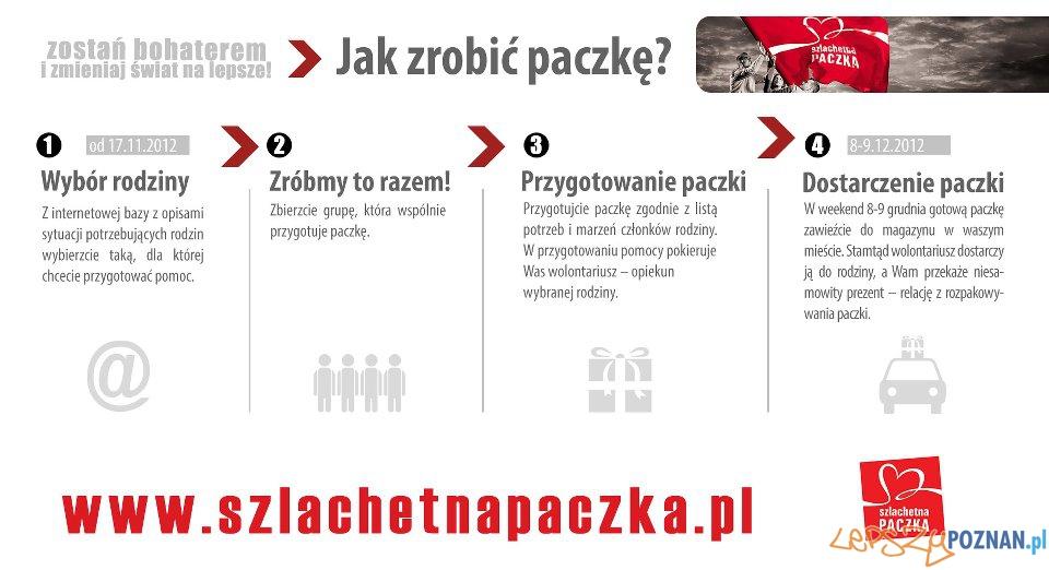 Szlachetna Paczka  Foto: