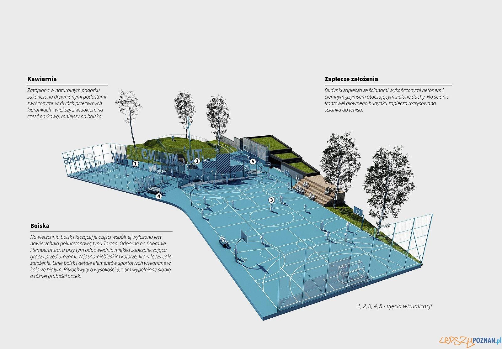 Tu WOLNO - nowy Ogrod Jordanowski - mat. UGO Architecture (4)  Foto: