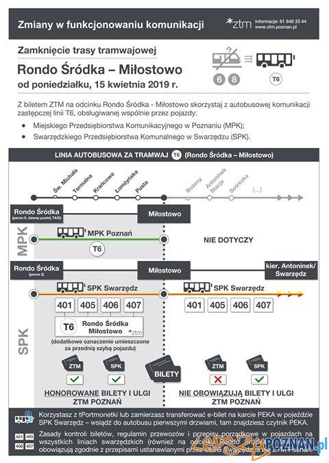Remont torów trasa Warszawska do Miłostowa  Foto: ZTM