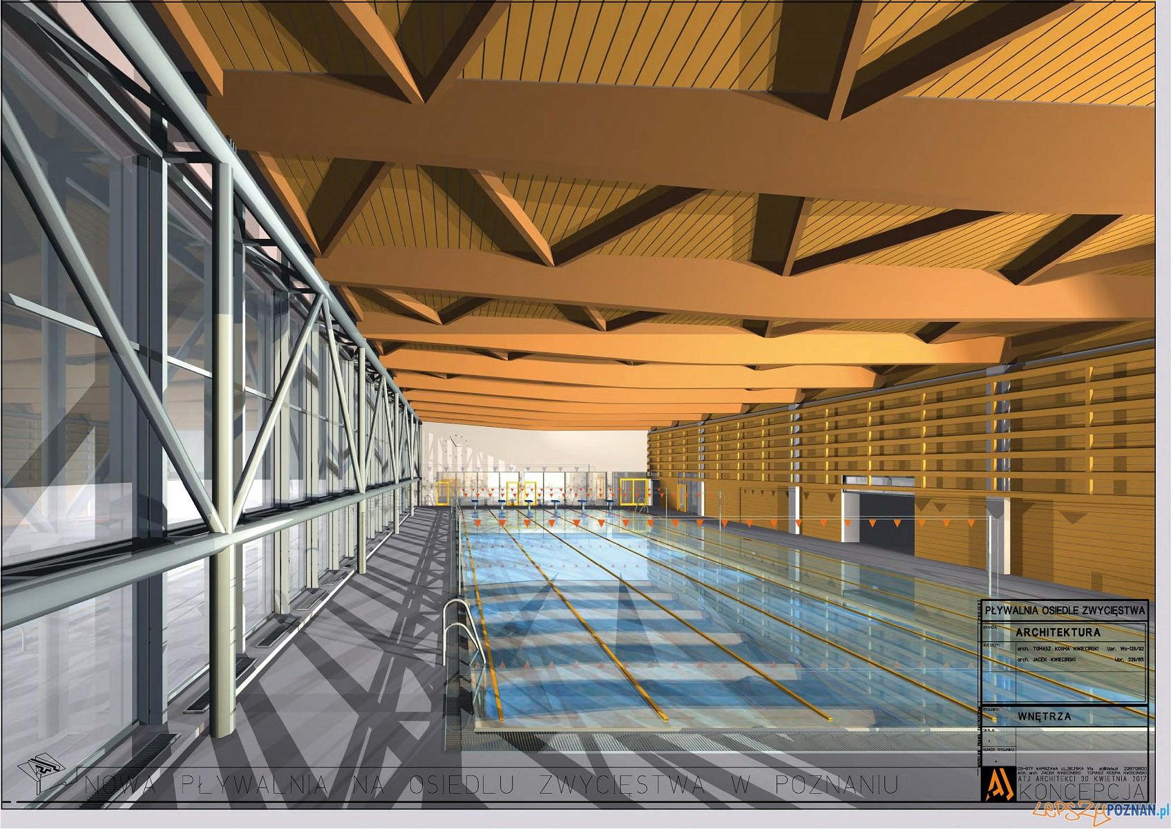Nowa pływalnia na osiedlu Zwycięstwa - wizualizacja  Foto: materiały prasowe
