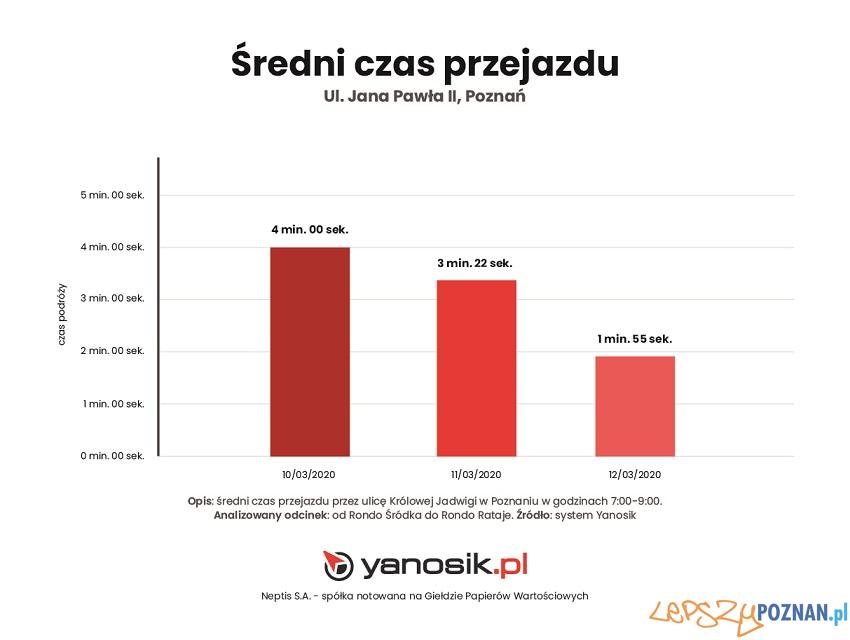 Koronawirus odkorkowal Poznan  Foto: materiały prasowe