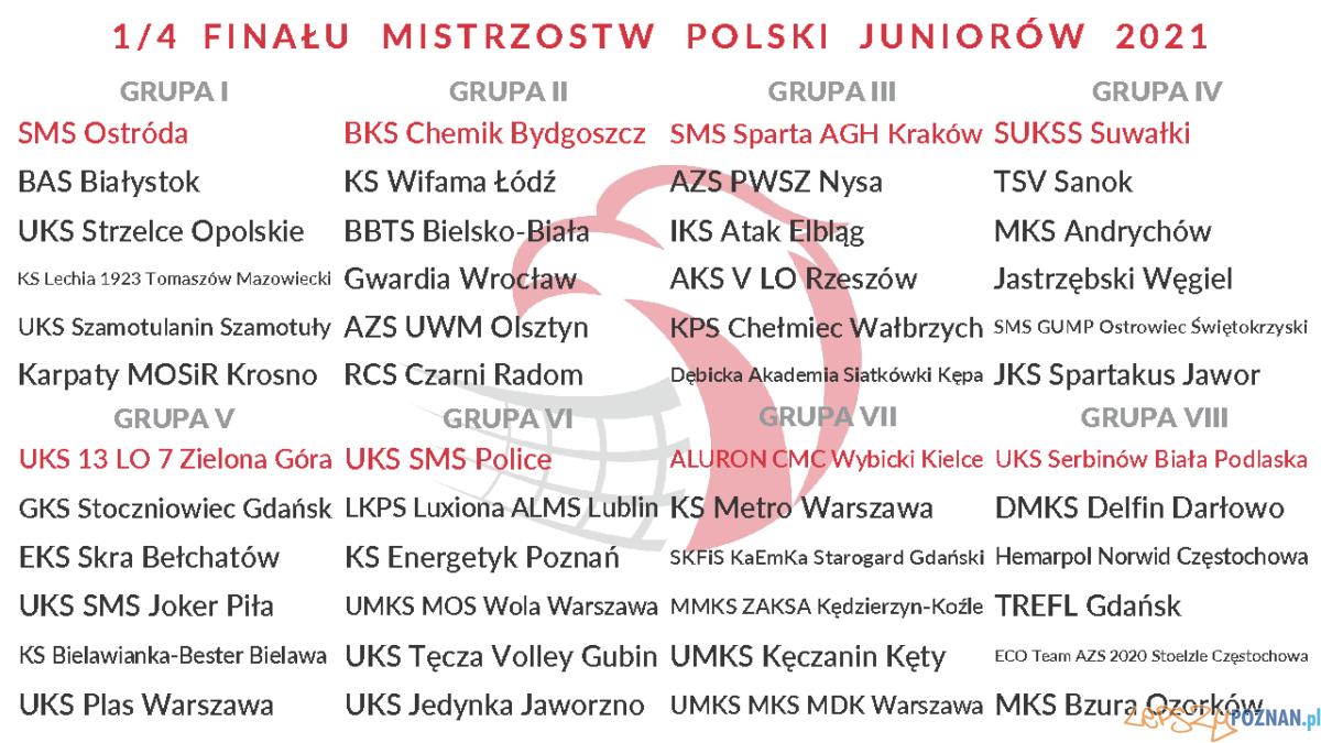 Losowanie ćwierćfinału MP Juniorów 2021 Foto: materiały prasowe / PZPS